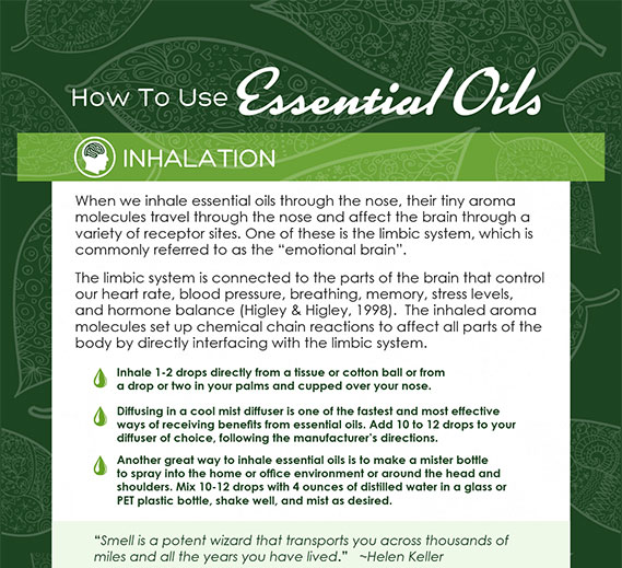 Love Wellness Essential Oil Info Card