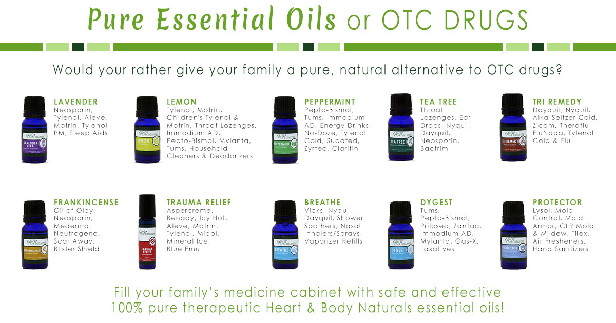 Essential Oils or OTC Drugs?